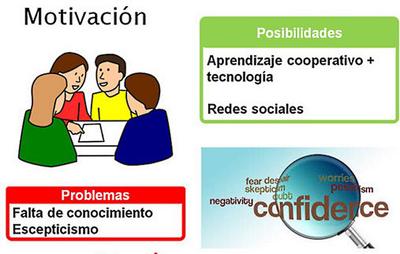 Imagen que muestra ilustraciones de los vídeos para personas con discapacidad intelectual