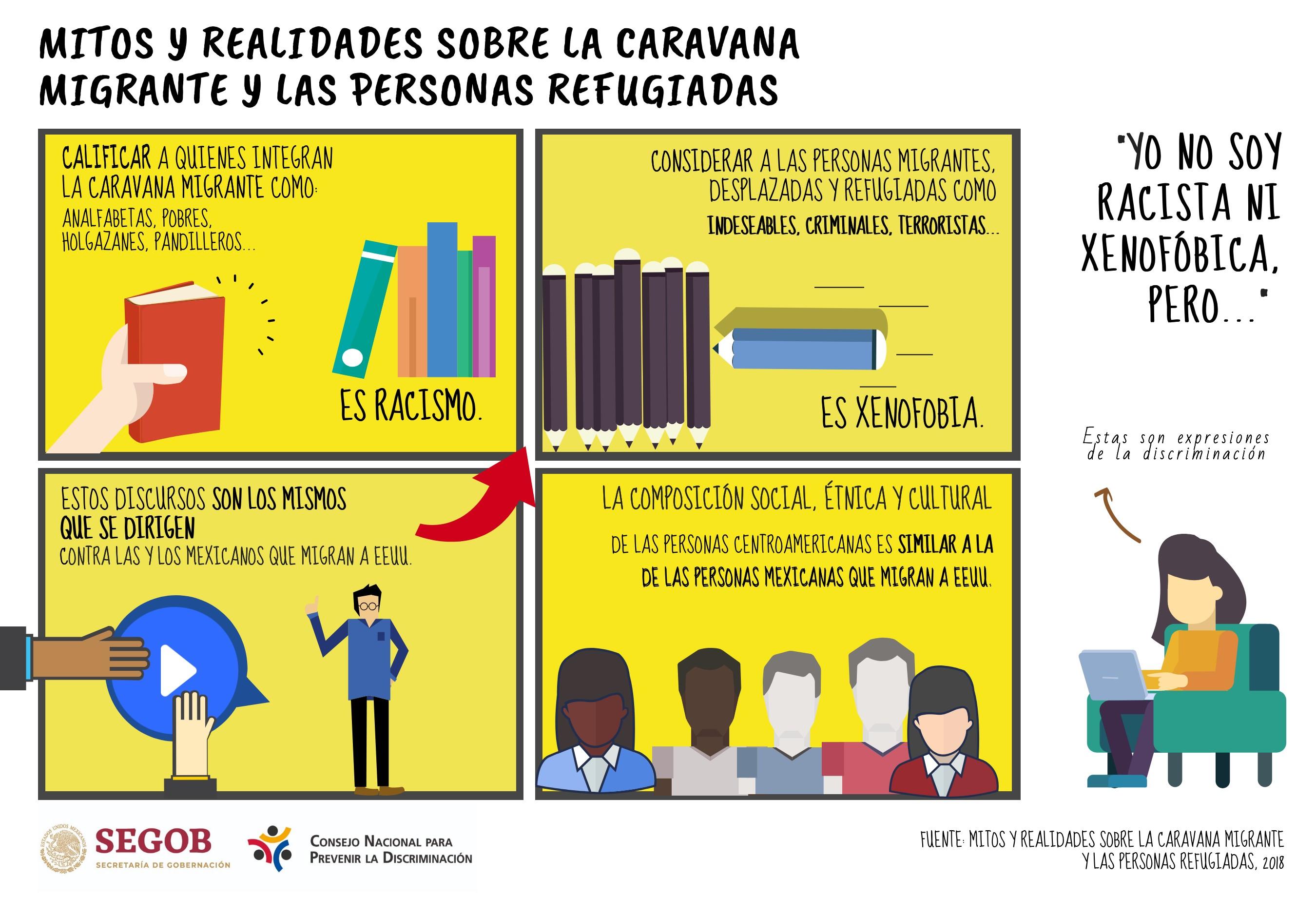 Infografia sobre mitos y realidades de la caravana migrante