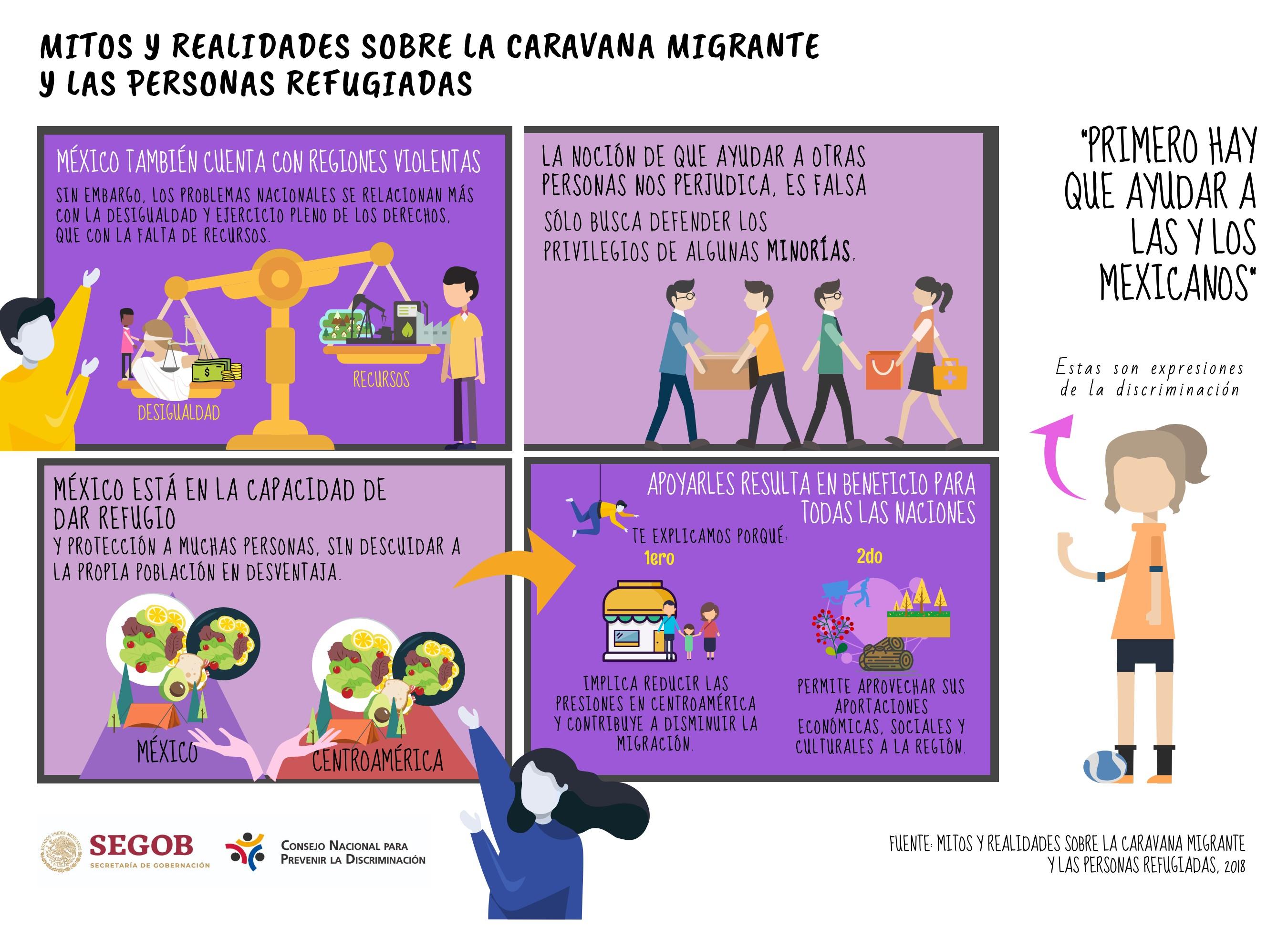 Infografía sobre personas refugiadas y la caravana migrante
