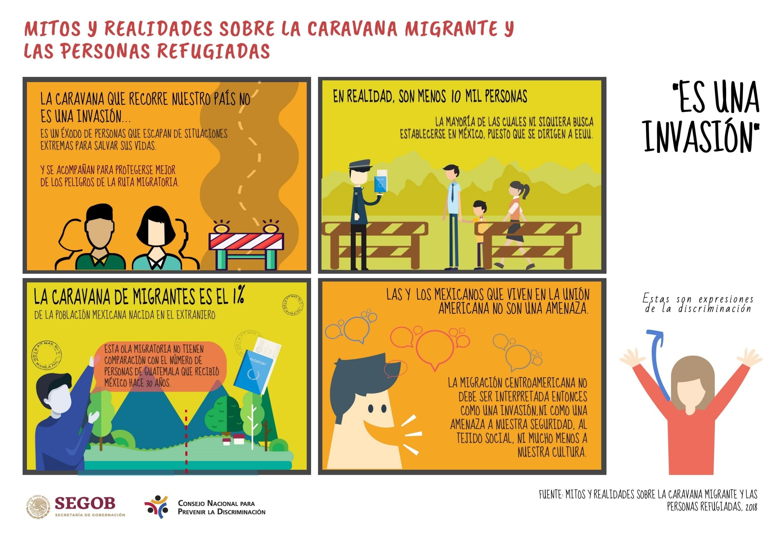 Infografía sobre la caravana migrante