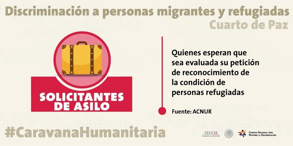 Gráfico alusivo al tema de la situación de persona refugiada