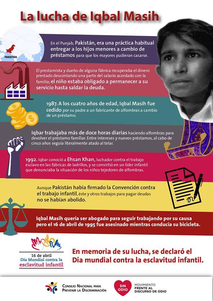Infografía de Iqbal Masih