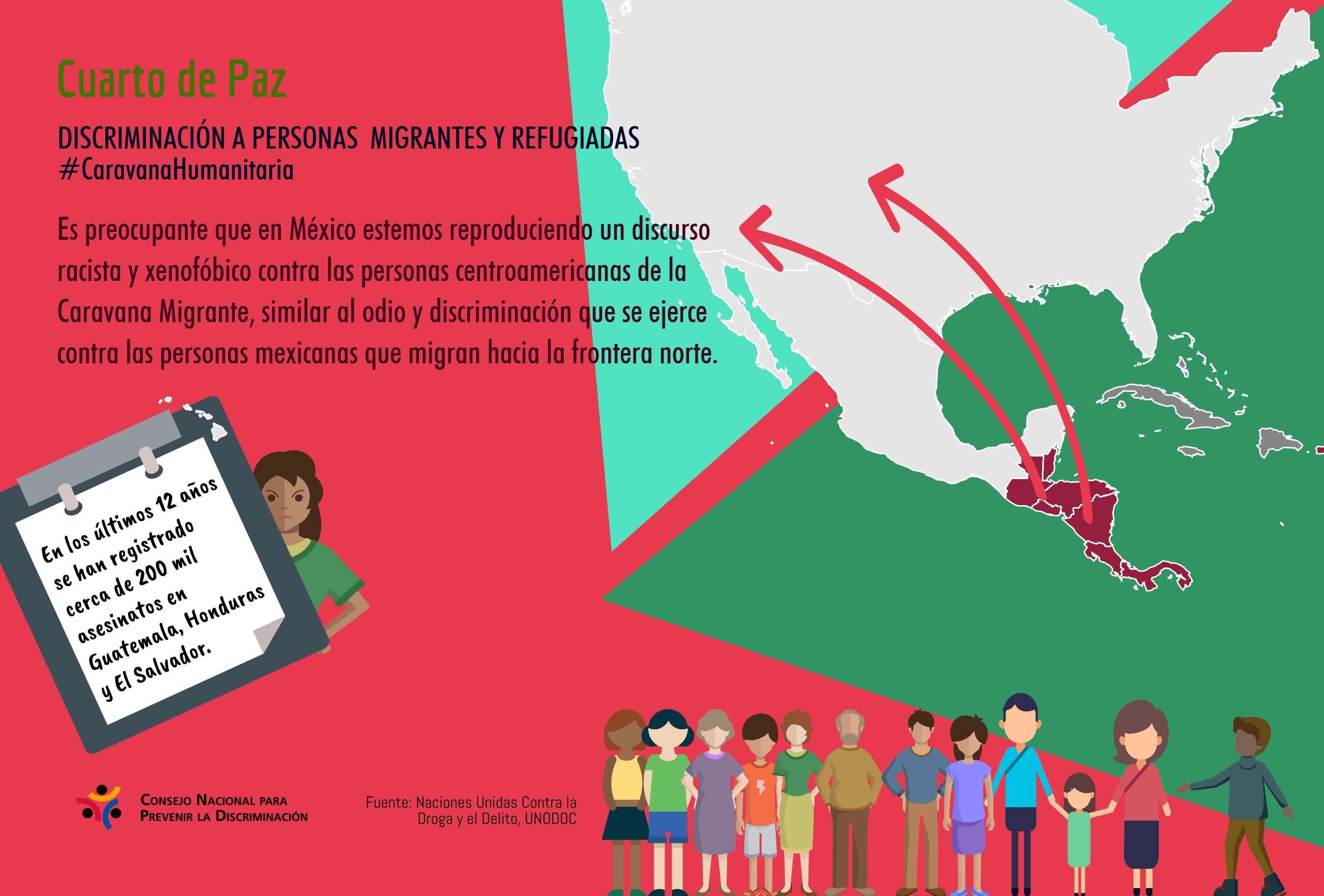 Gráfico alusivo al discurso de odio que se genera para las personas migrantes