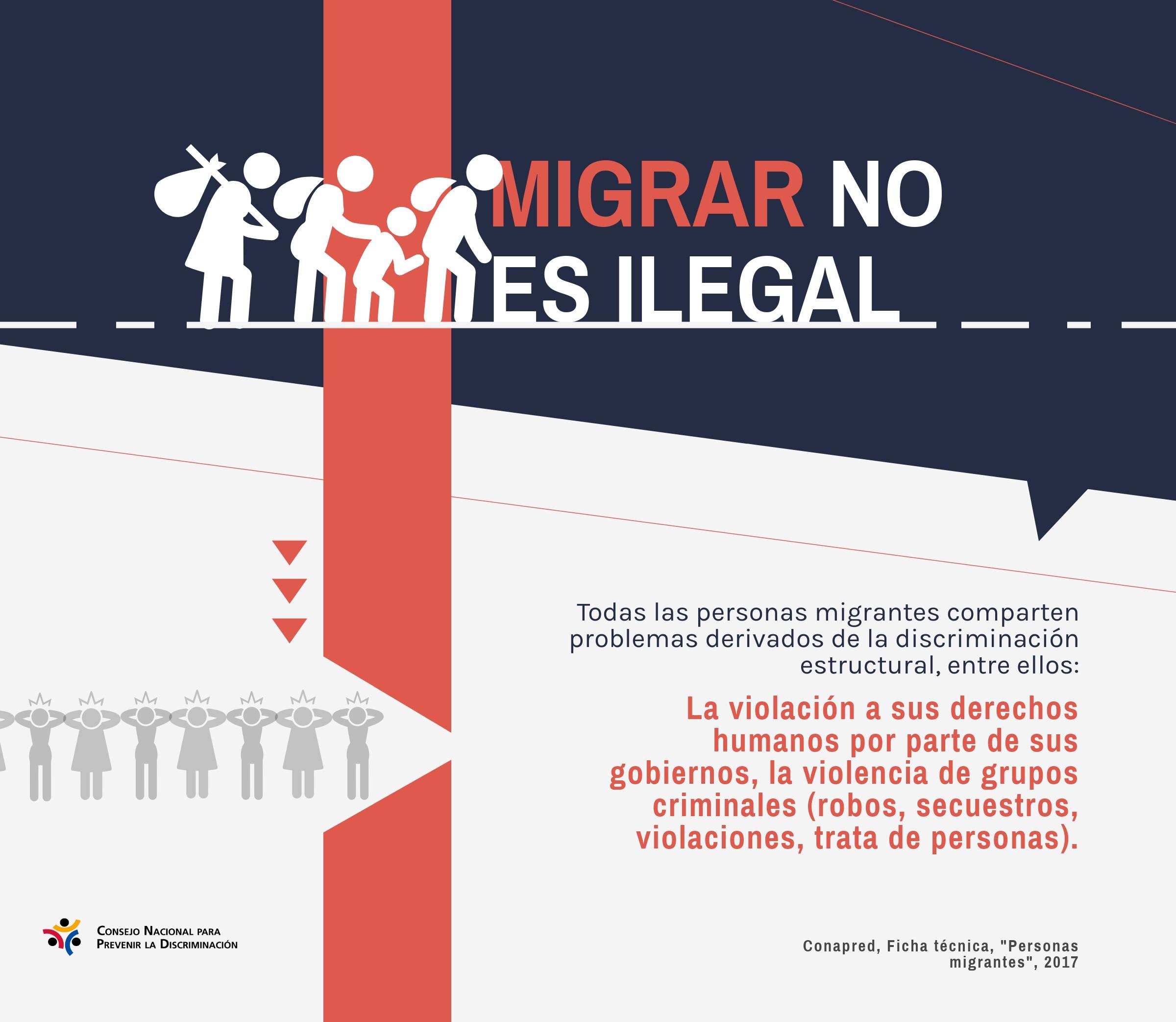 Gráfico que menciona por qué la migración no es ilegal